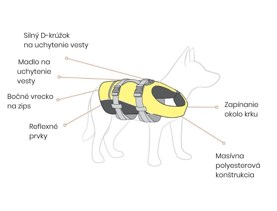 plavacia vesta pre psa ezydog detail
